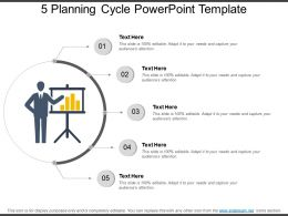 5 Planning Cycle Powerpoint Template