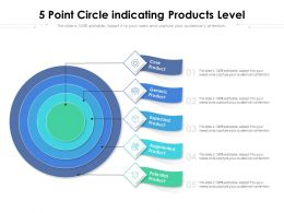 5 Point Circle Indicating Products Level