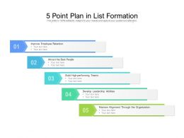 5 Point Plan In List Formation