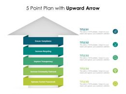 5 Point Plan With Upward Arrow