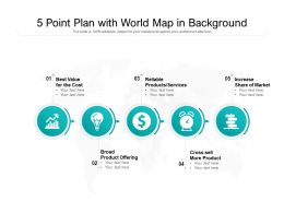 5 Point Plan With World Map In Background