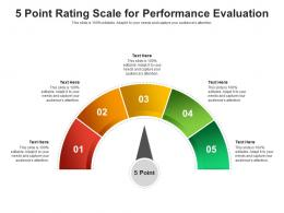 5 Point Rating Scale For Performance Evaluation Infographic Template