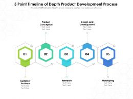 5 Point Timeline Of Depth Product Development Process