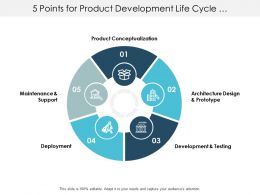 5 Points For Product Development Life Cycle Management Support