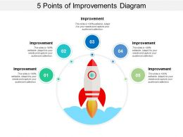 5 Points Of Improvements Diagram