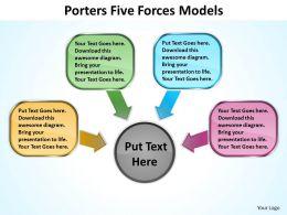 5 Porters Forces Models 5