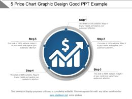 5 Price Chart Graphic Design Good Ppt Example