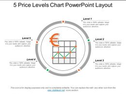 5 Price Levels Chart Powerpoint Layout