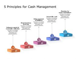 5 Principles For Cash Management