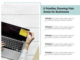 5 Priorities Showing Pain Areas For Businesses