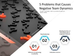 5 Problems That Causes Negative Team Dynamics