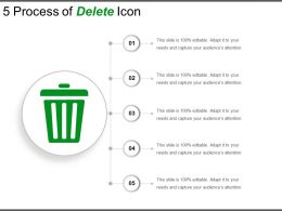 5 Process Of Delete Icon