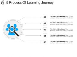 5 Process Of Learning Journey Powerpoint Presentation