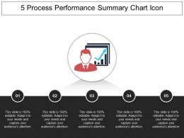 5 Process Performance Summary Chart Icon Powerpoint Images