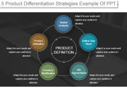 5 Product Differentiation Strategies Example Of Ppt