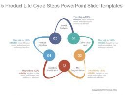 5 Product Life Cycle Steps Powerpoint Slide Templates