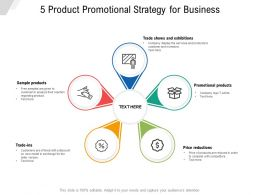 5 Product Promotional Strategy For Business