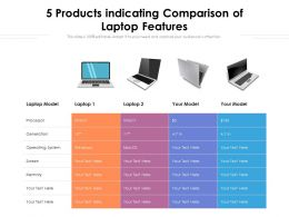 5 Products Indicating Comparison Of Laptop Features