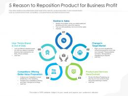 5 Reason To Reposition Product For Business Profit