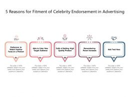 5 Reasons For Fitment Of Celebrity Endorsement In Advertising