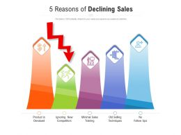 5 Reasons Of Declining Sales