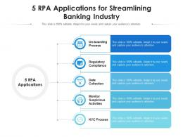 5 RPA Applications For Streamlining Banking Industry