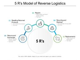 5 Rs Model Of Reverse Logistics
