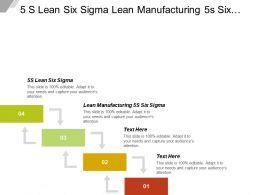 5 S Lean Six Sigma Lean Manufacturing 5s Six Sigma Cpb