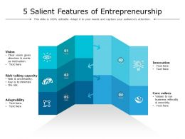 5 Salient Features Of Entrepreneurship