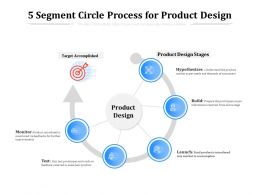 5 Segment Circle Process For Product Design
