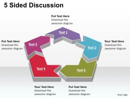 5 sided discussion 7