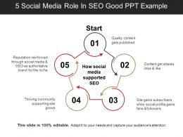 5 Social Media Role In Seo Good Ppt Example