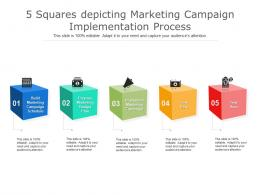 5 Squares Depicting Marketing Campaign Implementation Process