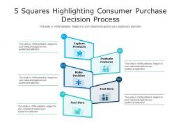5 Squares Highlighting Consumer Purchase Decision Process