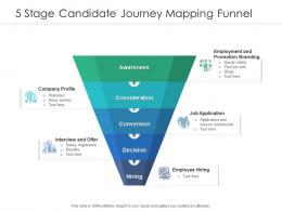 5 Stage Candidate Journey Mapping Funnel