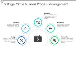 5 Stage Circle Business Process Management