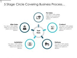 5 Stage Circle Covering Business Process Hierarchy