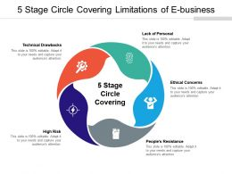 5 Stage Circle Covering Limitations Of E Business