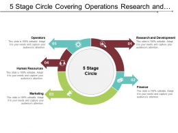 5 Stage Circle Covering Operations Research And Development