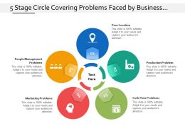 5 Stage Circle Covering Problems Faced By Business Start Ups
