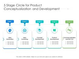 5 Stage Circle For Product Conceptualization And Development