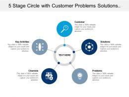 5 Stage Circle With Customer Problems Solutions Channels And Key Activities