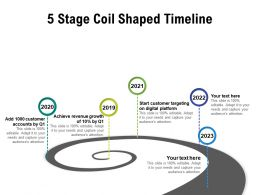 5 Stage Coil Shaped Timeline