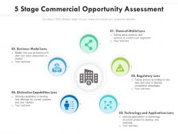 5 Stage Commercial Opportunity Assessment