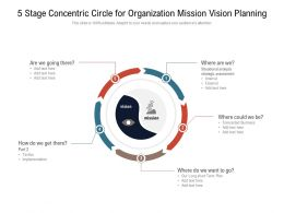 5 Stage Concentric Circle For Organization Mission Vision Planning