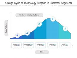 5 Stage Cycle Of Technology Adoption In Customer Segments