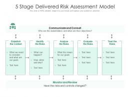 5 Stage Delivered Risk Assessment Model