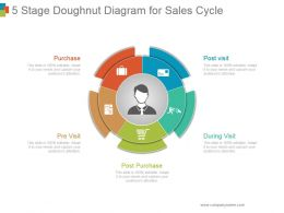 5 Stage Doughnut Diagram For Sales Cycle Powerpoint Show
