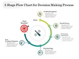 5 Stage Flow Chart For Decision Making Process