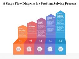 5 Stage Flow Diagram For Problem Solving Process